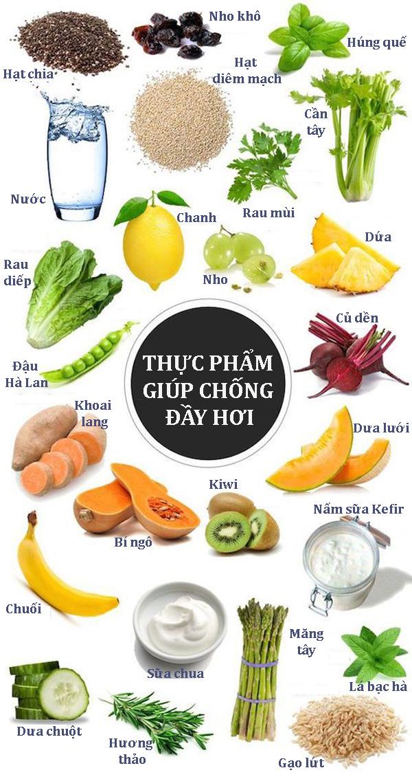 Ăn gì để chống béo bụng do đầy hơi