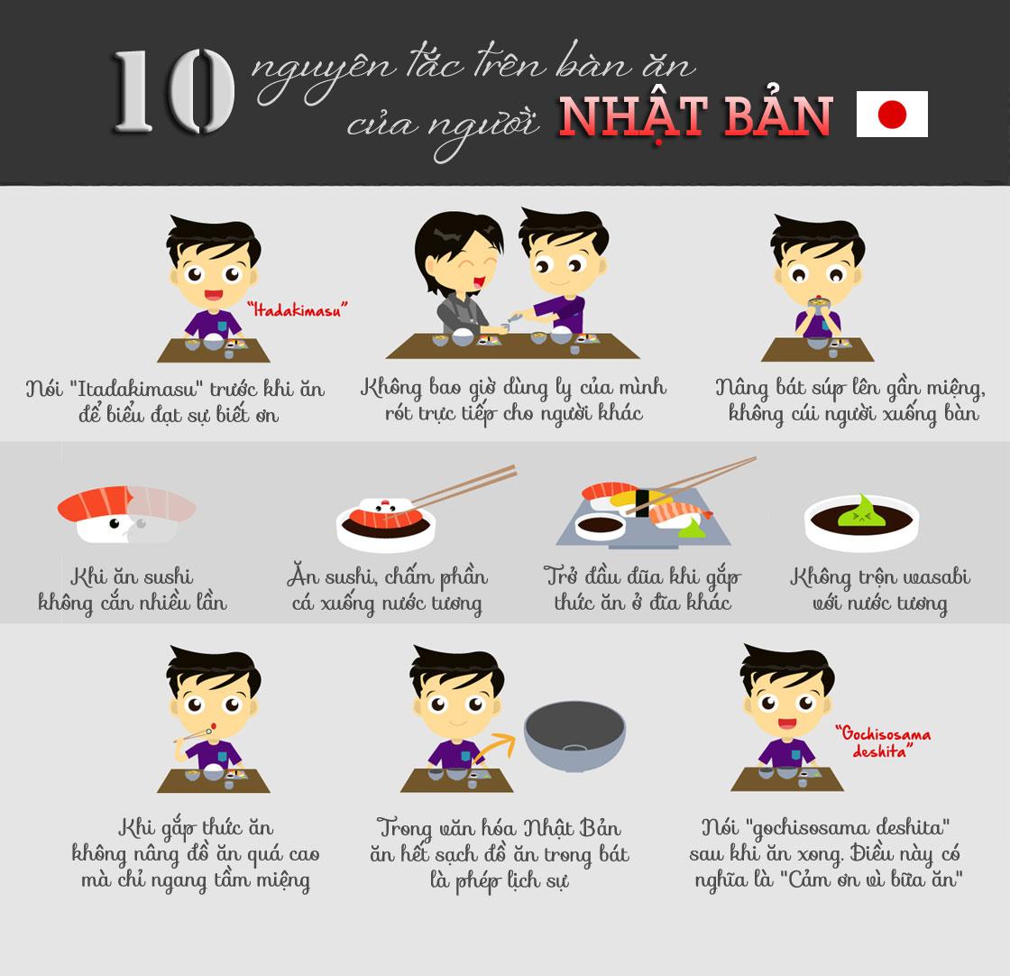 10 nguyên tắc trên bàn ăn của người Nhật