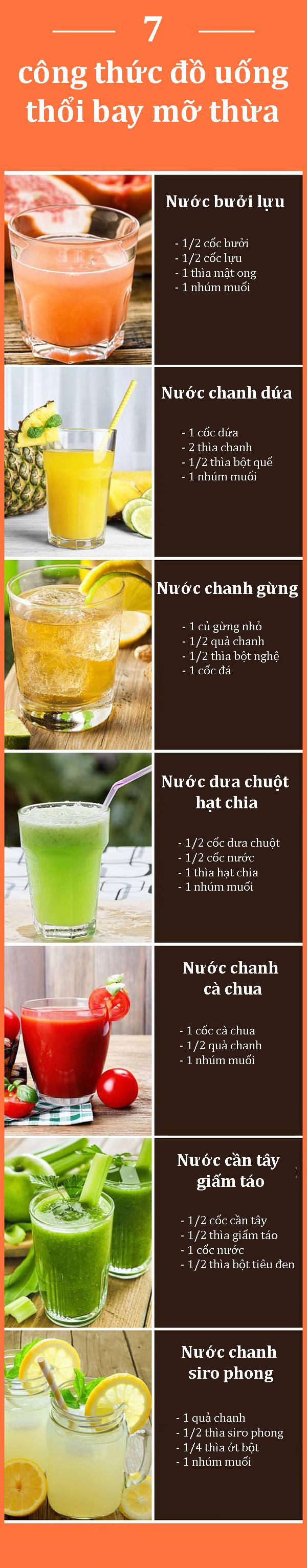 7 công thức đồ uống thổi bay mỡ thừa