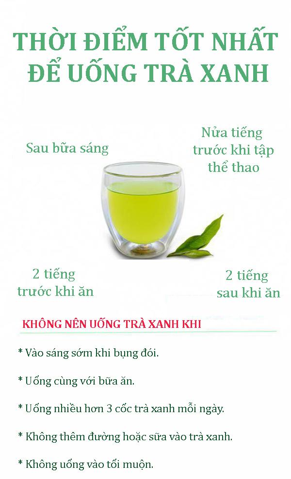Thời điểm tốt nhất để uống trà xanh