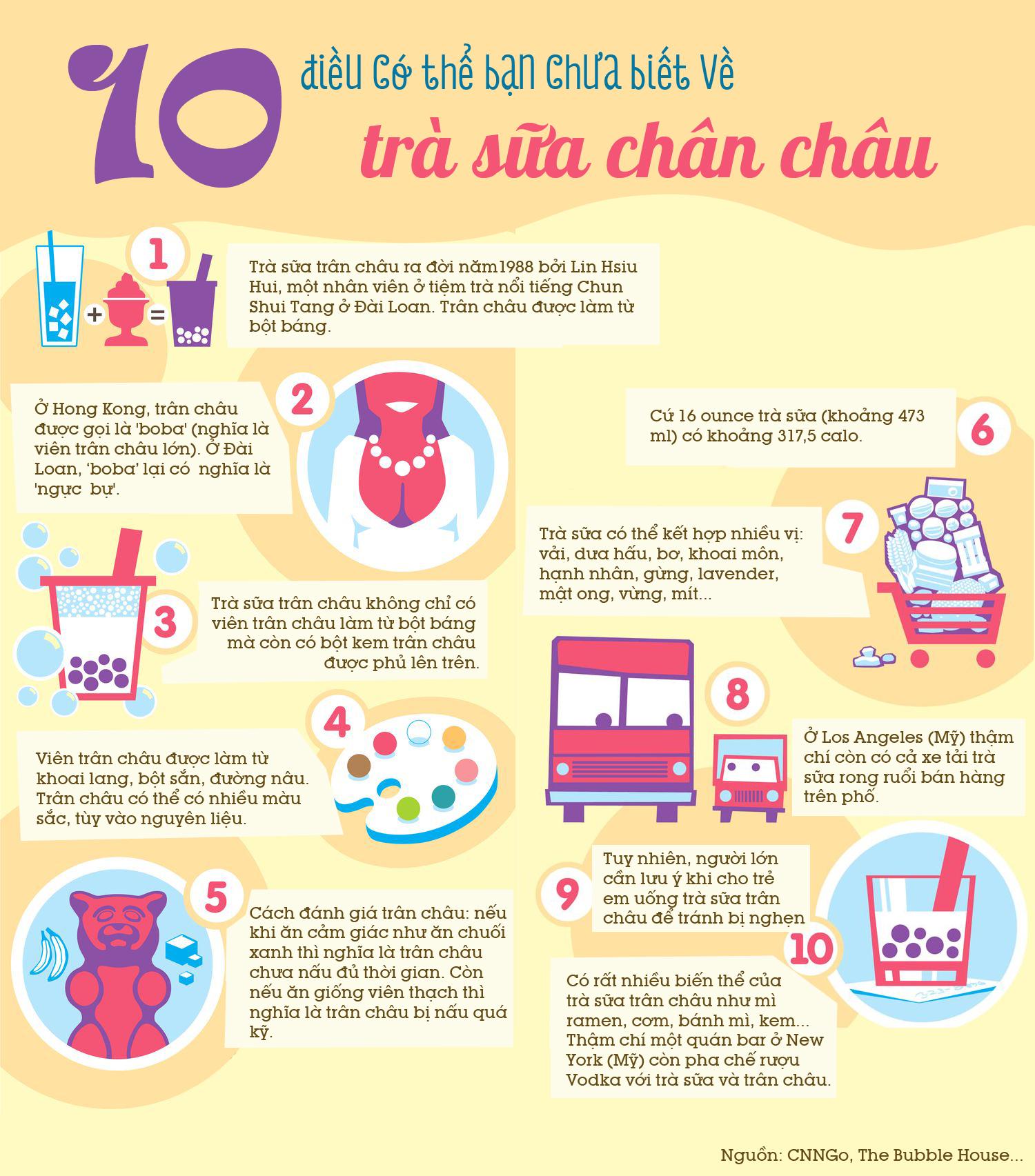 10 điều cần biết về trà sữa trân châu