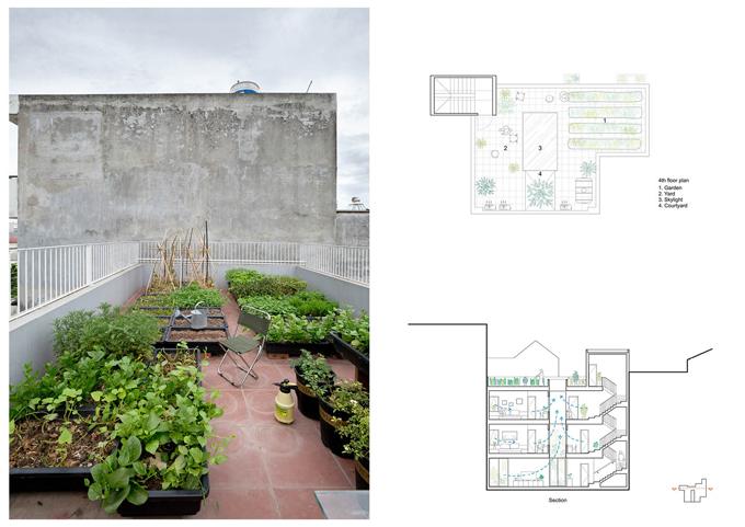 Mái nhà được gi chủ tận dụng làm chỗ trồng ru, cung cấp thực phẩm sạch cho gi đình, đồng thời có tác dụng cách nhiệt, chống nóng cho tầng dưới.