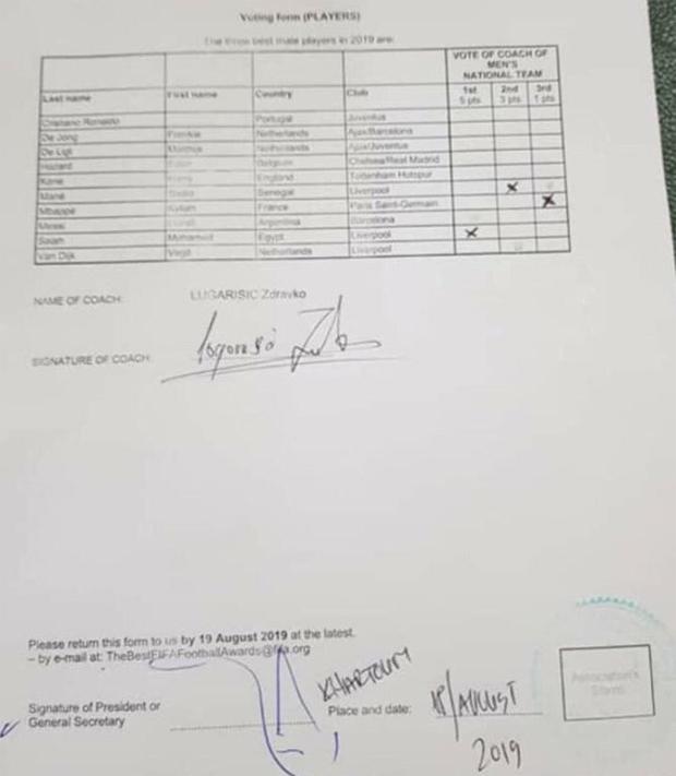 Phiếu bầu của HLV Sudan chọn Salah, Mane và Mbappe