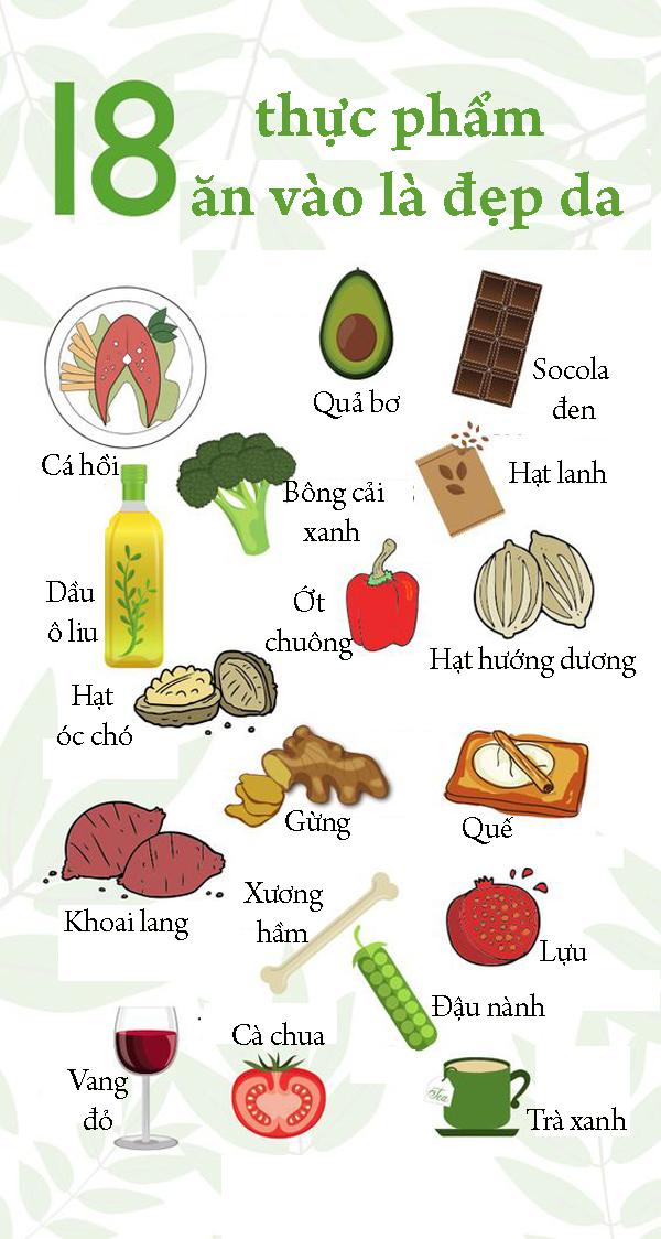 18 thực phẩm ăn vào là đẹp da