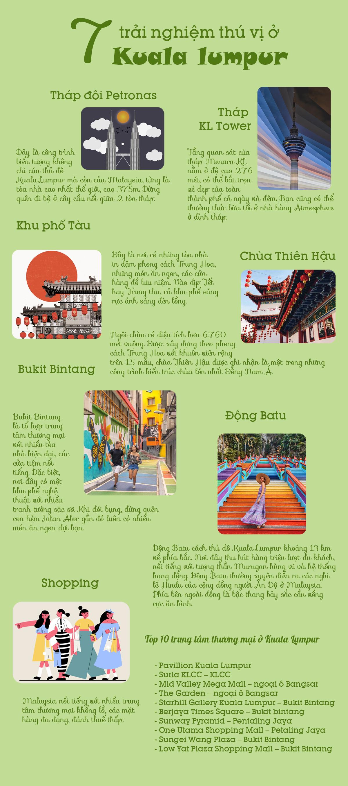 7 trải nghiệm thú vị ở Kuala Lumpur