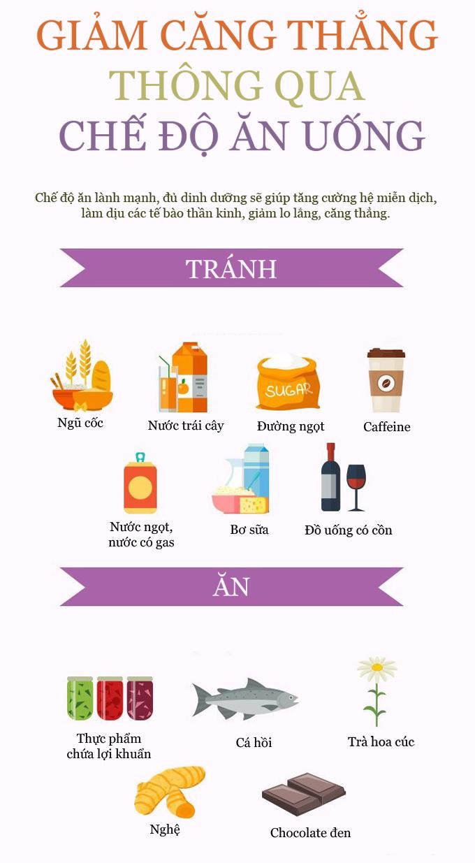 Chế độ ăn giúp hạn chế stress