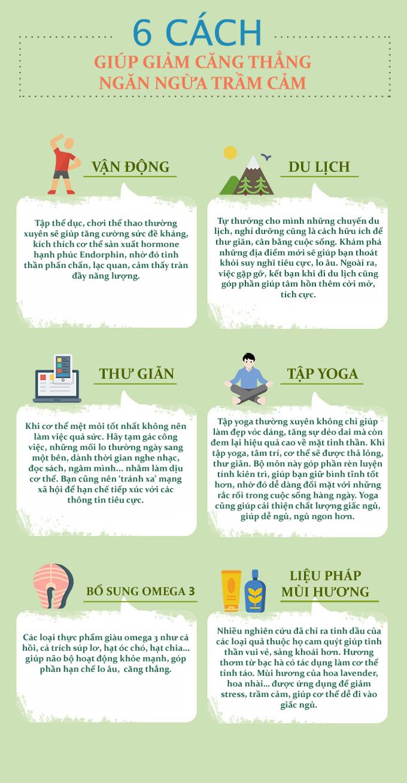 6 cách giúp bạn đối mặt với căng thẳng trong cuộc sống