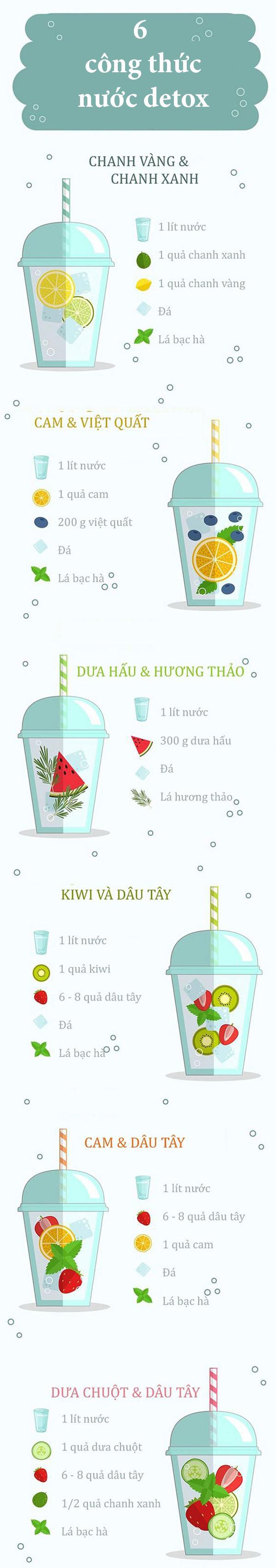 6 công thức nước detox dễ làm