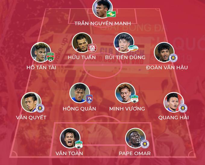 Đội hình tiêu biểu V-League 2019.