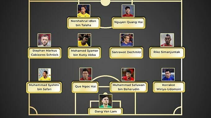 Quang Hải đoạt giải Cầu thủ hay nhất Đông Nam Á - 1