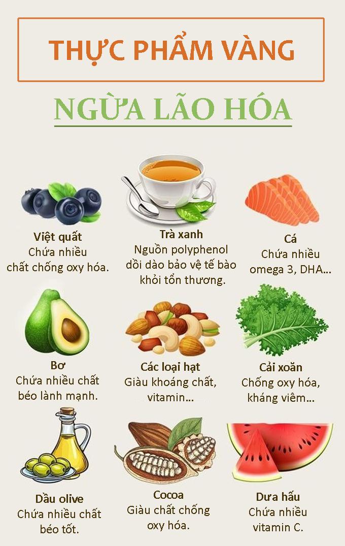 9 thực phẩm vàng ngăn ngừa lão hóa