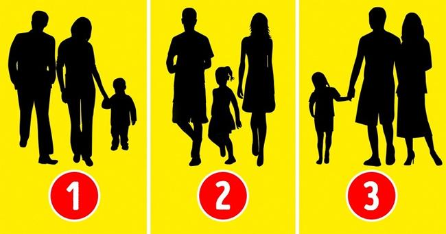 Vai trò gia đình trong cuộc sống của bạn thế nào?