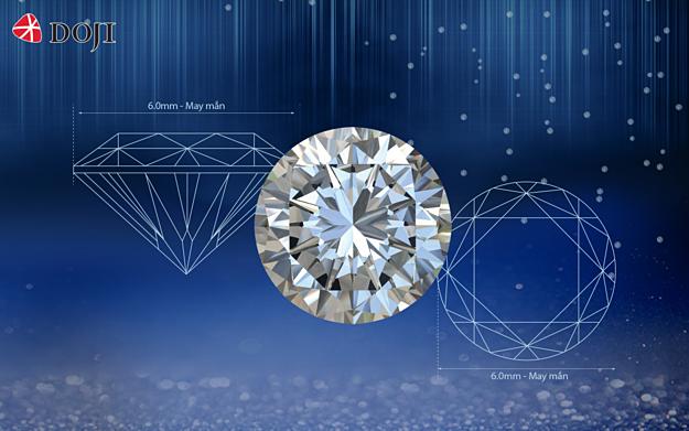 Tại Hội chợ DOJI mang đến siêu bão kim cương viênvới list kim cương đặc biệt và tặng tiền mặt lên tới 500 triệu đồng. Thương hiệu cũng mới ra mắt bộ sưu tập kim cương mới nhất -Bách Lộc Như Ý với hàng trăm viên kim cương thiên nhiên chất lượng, được chọn lọc dựa trên những tiêu chí khắt khe như kích thước, trọng lượng, độ tinh khiết, màu sắc, giác cắt và kiểm định tiêu chuẩn quốc tế GIA, IGI. Theo đại diện DOJI, những viên kim cương này còn có kích thước mang ý nghĩa như6.0 – May mắn; 6.2 – Tài lộc; 6.3 – Phú quý; 6.6 – Vị thế, 6.8 – Thành công, 6.9 – Trường phát.