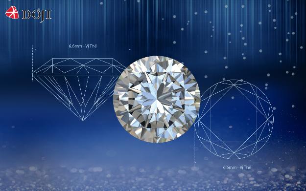 Dịp VIJF 2019, DOJI cho ra mắt bộ sưu tập Kim cương đặc biệt có tên gọi Bách Lộc Như Ý. Theo đại diện DOJI, ngoài đáp ứng tiêu chuẩn 4C, những viên kim cương nằm trong Bách Lộc Như Ý có các kích thước mang ý nghĩa: 6.0 – May mắn, 6.2 – Tài lộc, 6.3 – Phú quý, 6.6 – Vị thế, 6.8 – Thành Công, 6.9 – Trường phát.  Với kích thước, chất lượng phong phú, khoảng giá đa dạng và nhiều ưu đãi, đây là cơ hội để khách hàng có thể sở hữu ngay cho mình một viên kim cương trong bộ sưu tập Bách Lộc Như Ý của DOJI.