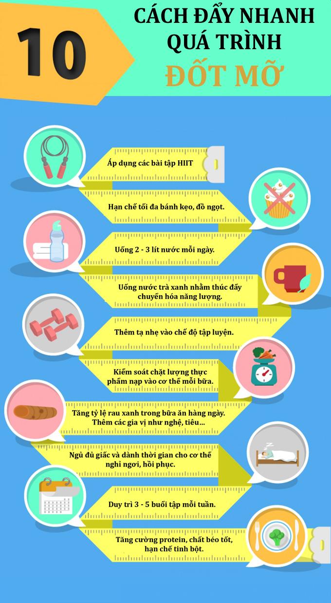 10 nguyên tắc nằm lòng giúp giảm mỡ, tăng cơ