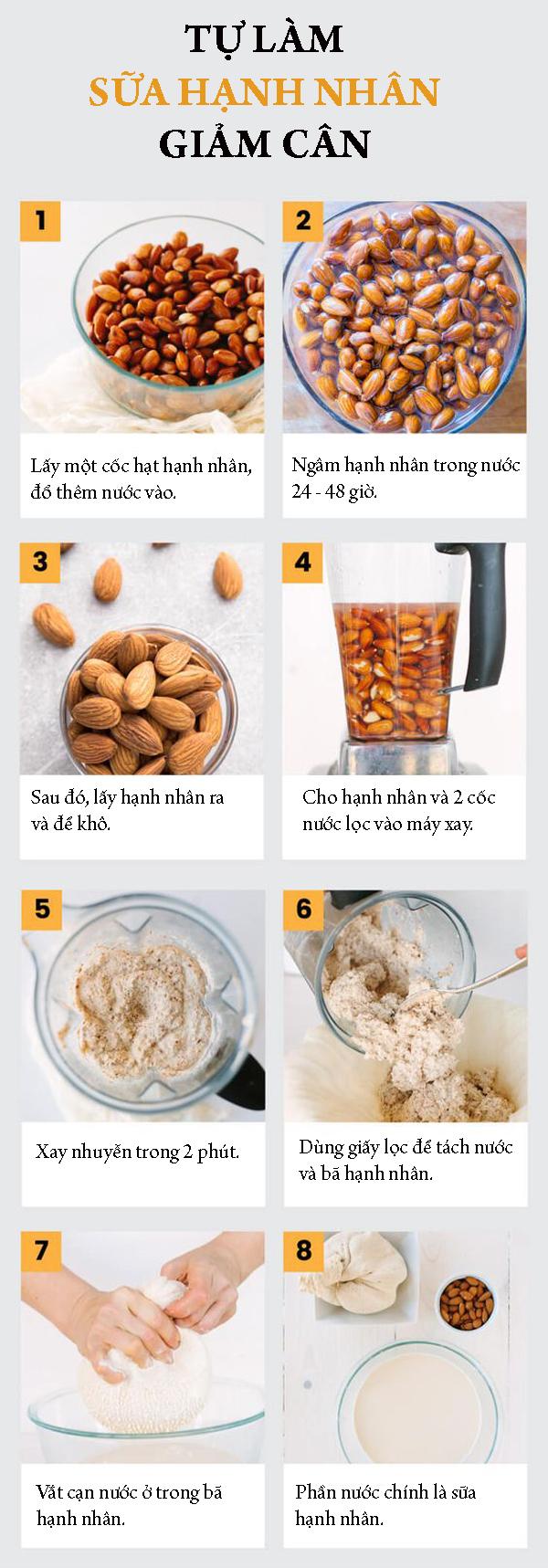 Tự làm sữa hạnh nhân hỗ trợ giảm cân
