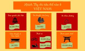 Khách Tây chi tiêu thế nào ở Việt Nam