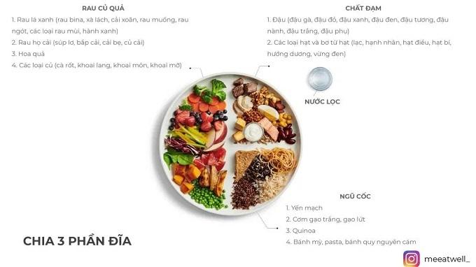 Hồng Phương kết hợp Eat Clean với ăn chay, chủ yếu tiêu thụ protein từ thực vật.