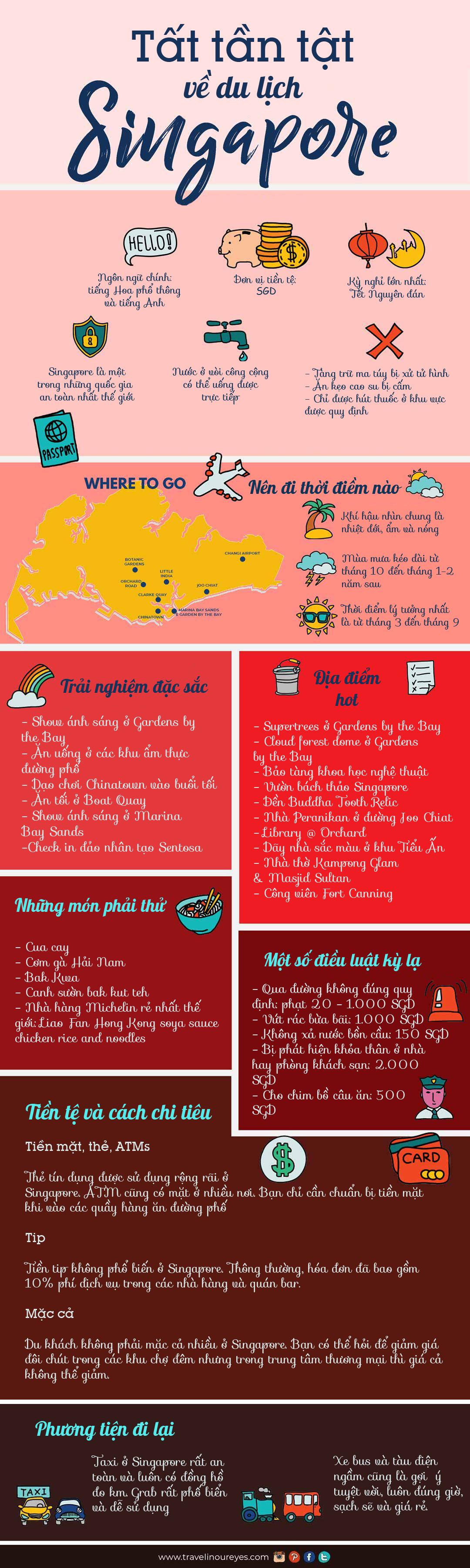 Những điều cần biết trước khi du lịch Singapore