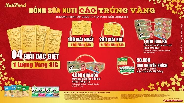Uống sữa Nuti - cào trúng vàng là chương trình khuyến mãilớn nhất năm của NutiFood, áp dụng từ hôm nay đến 17h ngày 20/01/2020.