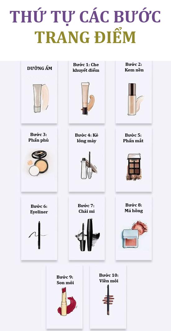 Thứ tự các bước makeup cơ bản