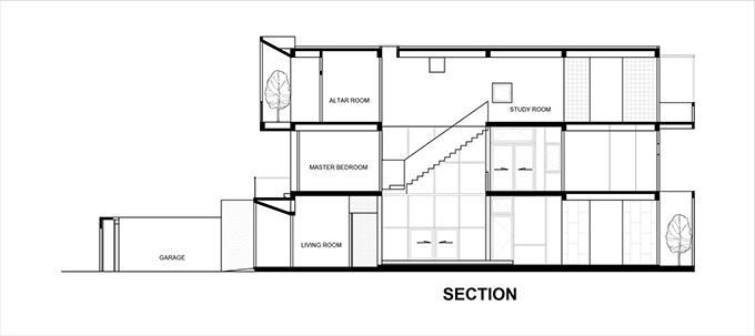 Sơ đồ 2D tổng quan của căn nhà.