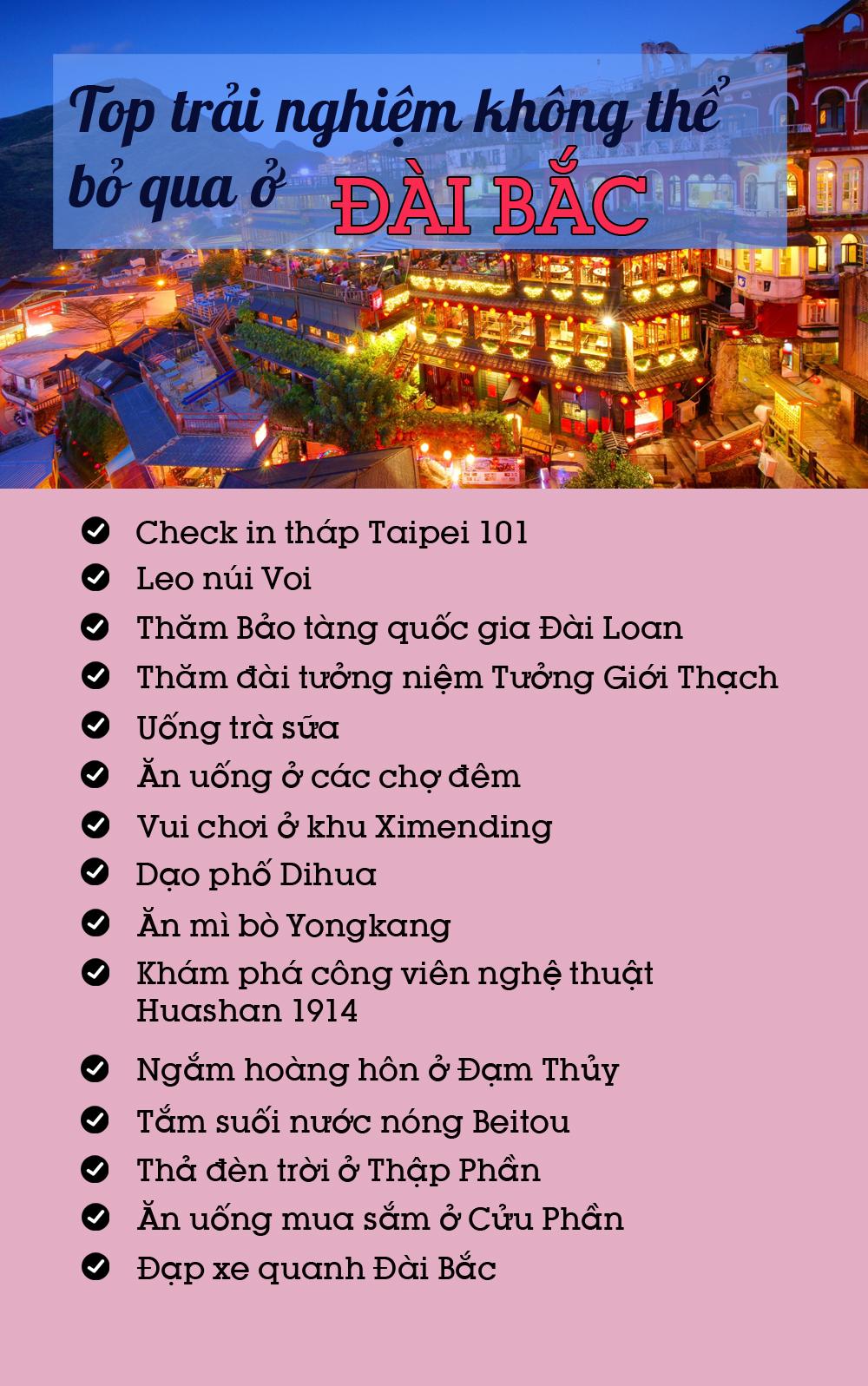 15 trải nghiệm không thể bỏ qua ở Đài Bắc