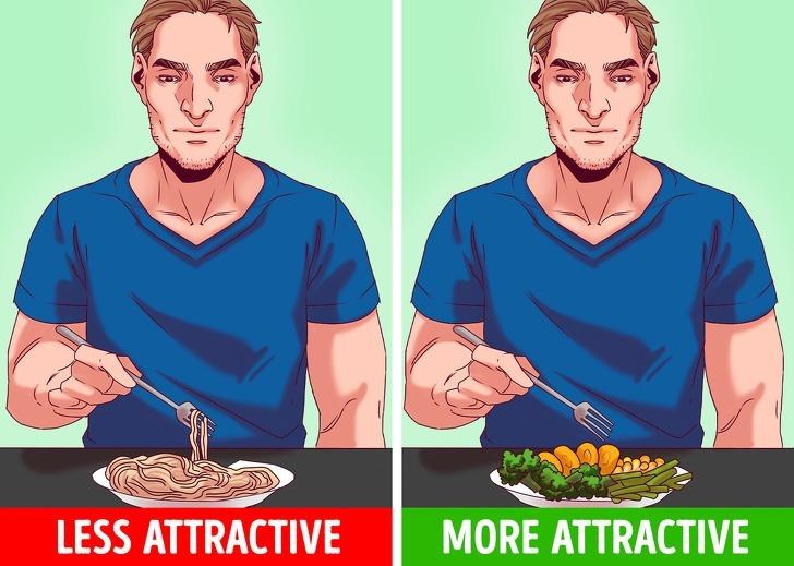 Một khảo sát nhỏ còn chỉ ra món ăn yêu thích của đàn ông cũng góp phần ảnh hưởng đến vẻ hấp dẫn của họ với phái nữ. Những người đàn ông vừa ăn trái cây, rau củ xong có xu hướng được ưa thích hơn so với người vừa thưởng thích một đĩa mỳ ống hay bánh mỳ.