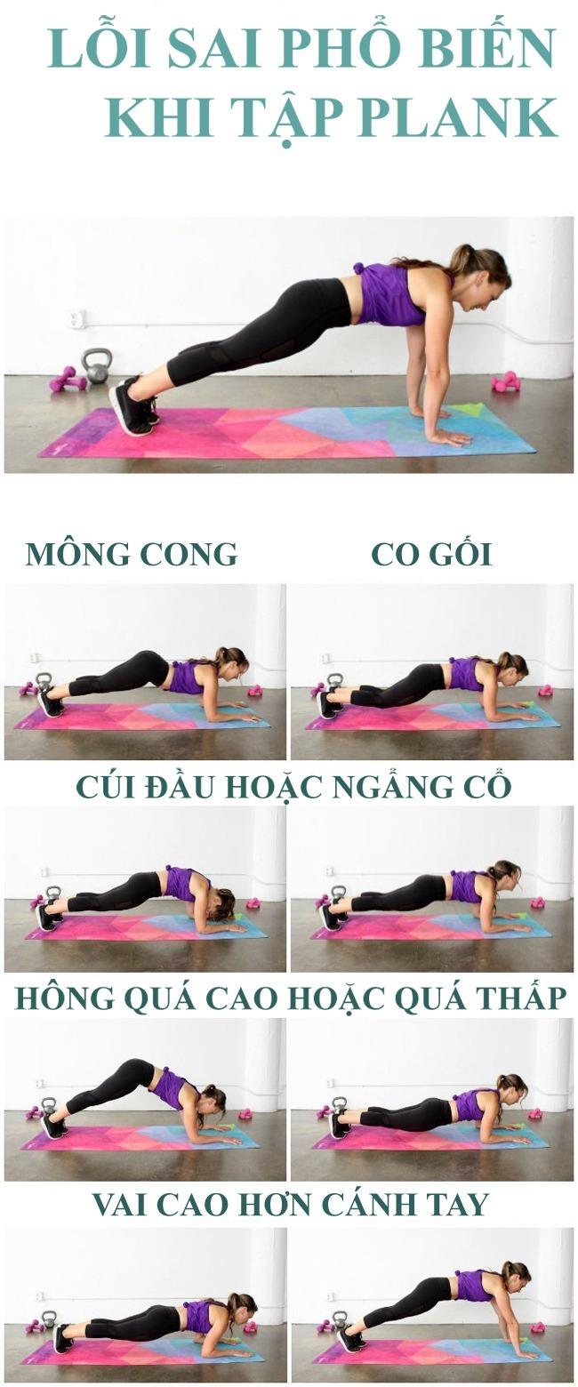 Plank sai tư thế vừa không có hiệu quả đối với mông, bụng mà còn làm tổn thương cột sống.