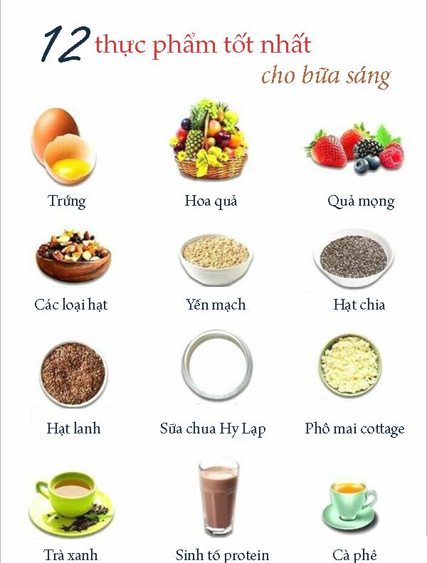 12 thực phẩm tốt nhất cho bữa sáng