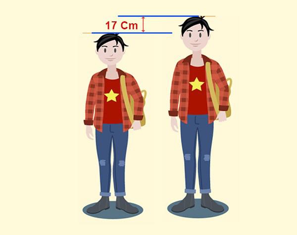 Titlegười Việt lùn và lời giải bài toán tăng chiều cao cho trẻ