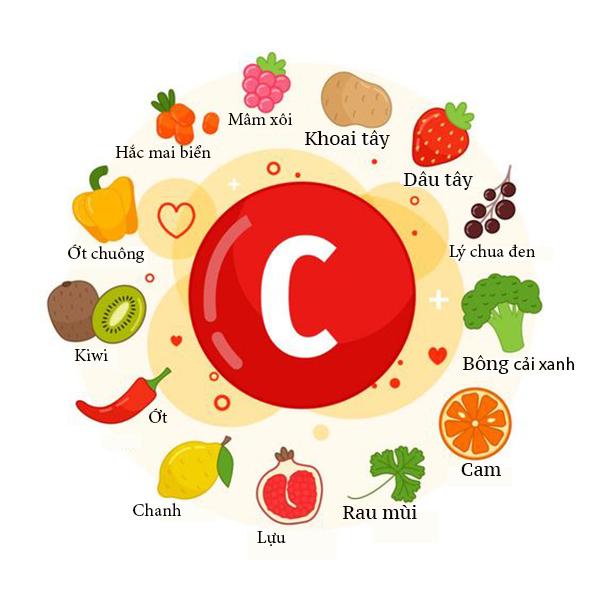 13 thực phẩm giàu vitamin C giúp tăng đề kháng