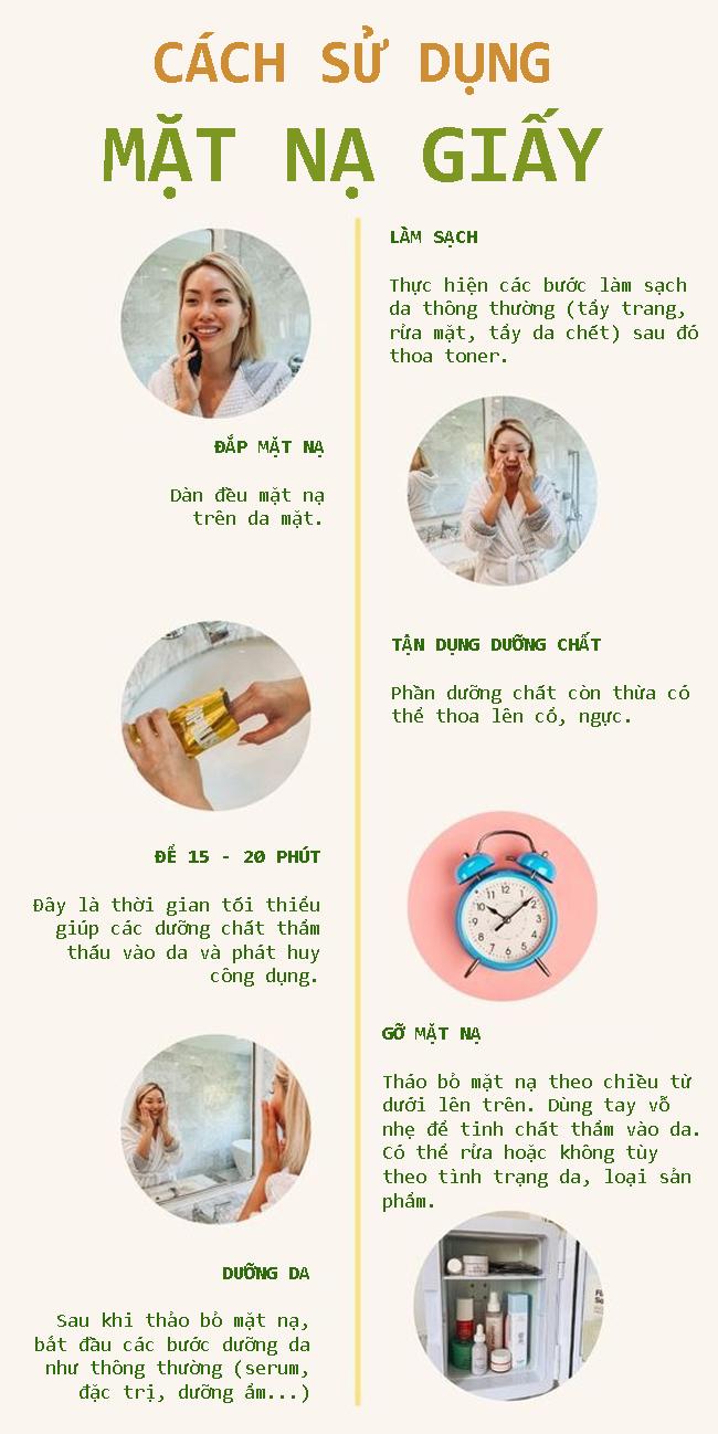 Cách đắp mặt nạ giấy chuẩn chỉnh