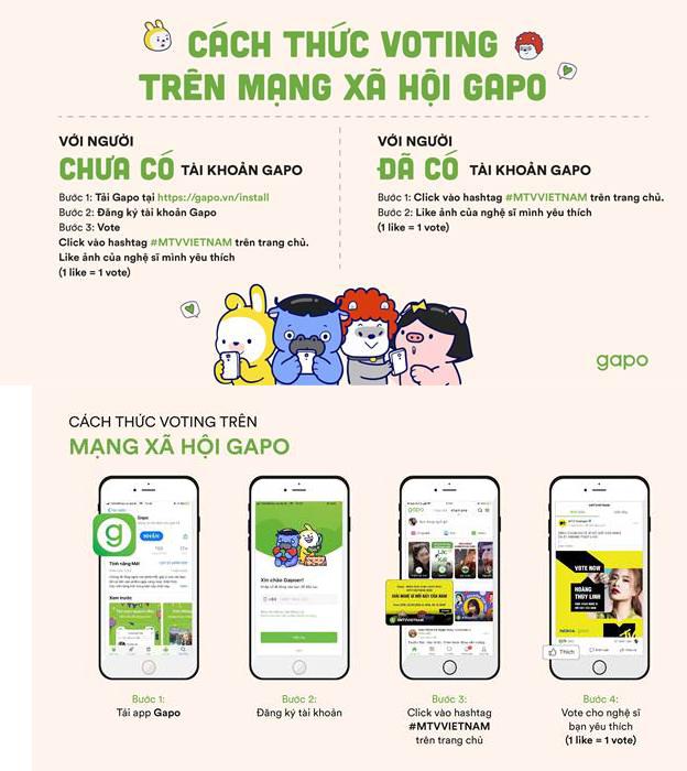 Cách thức bình chọn trên mạng xã hội Gapo.