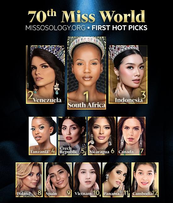 Đỗ Thị Hà được dự đoán vào top 10 Hoa hậu Thế giới 2021