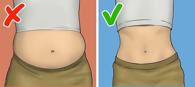 Gác lân lên tường giúp cải thiện tiêu hóa, ngăn ngừa tích tụ mỡ thừa.