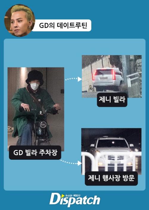 G-Dragon tới ủng hộ buổi diễn của Jennie.