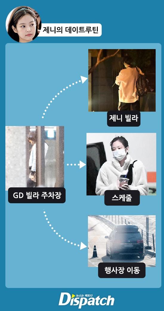 Jennie đến nhà G-Dragon.