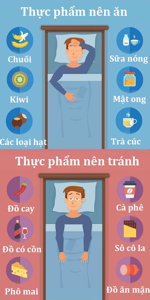 6 thực phẩm nên ăn và nên tránh trước khi đi ngủ