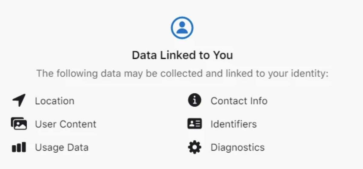 Dữ liệu thu thập từ người dùng của Zoom.