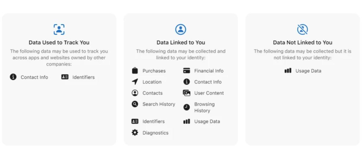TikTok thu thập hàng loạt dữ liệu quan trọng của người dùng.