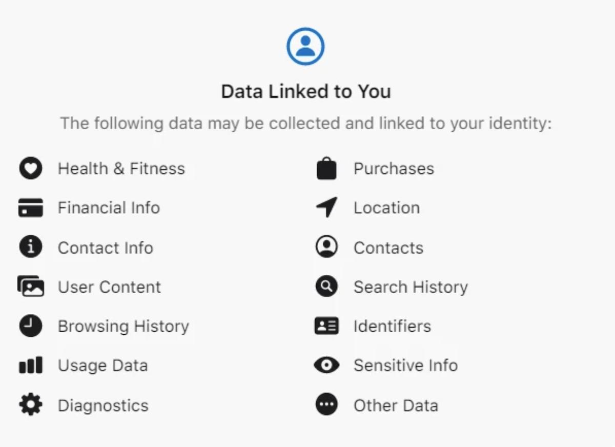 Dữ liệu thu thập từ người dùng của Facebook Messenger.