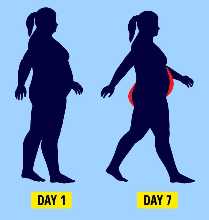 Kế hoạch đi bộ trong 21 ngày giúp triệt tiêu mỡ thừa
