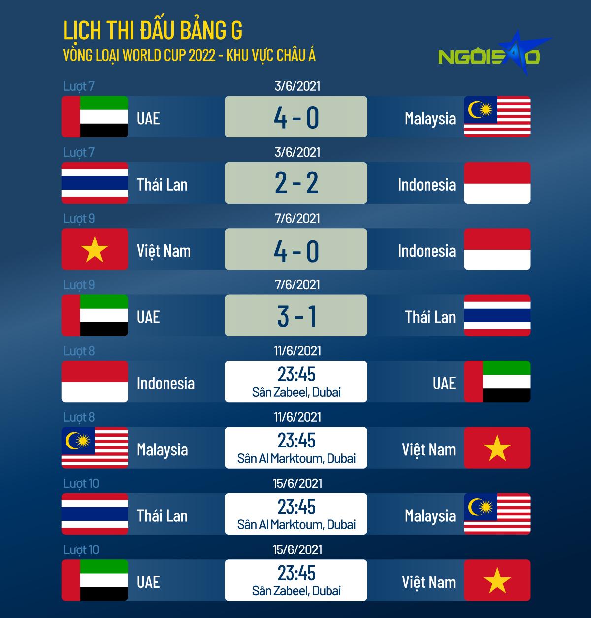 Cựu tuyển thủ Malaysia: Hãy để Việt Nam phải lo lắng - 3