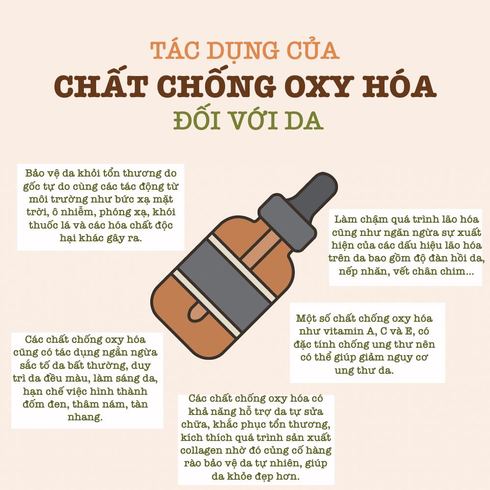 Lý do nên bổ sung chất chống oxy hóa cho da