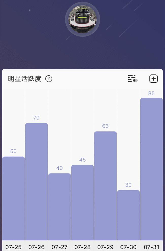Bảng thống kê cho thấy Ngô Diệc Phàm truy cập vào tài khoản trực tuyến của mình 85 lần trong ngày 31/7, trong đó 60 lần trước khi công an thông báo về vụ bắt giữ, 20 lần sau khi vụ việc được công khai. Điều đó cho thấy Ngô Diệc Phàm đã biết về việc mình có thể bị bắt nên lo lắng, bất an. Thông báo của giới chức tối 31/7 là top thịnh hành trên Sina Weibo. Nhiều người dùng mạng kêu gọi trừng phạt nghiêm khắc kẻ phạm tội nếu tội ác được chứng minh, ngay cả khi nam ca sĩ, diễn viên từng là một biểu tượng nổi tiếng.