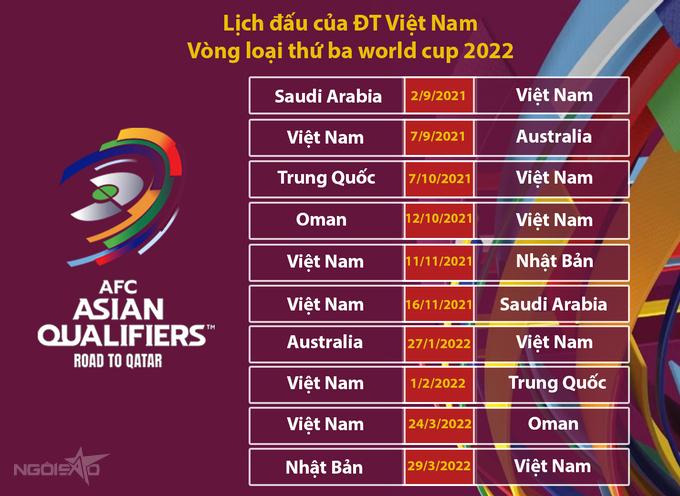 Bảng đấu của Việt Nam có thể đá tập trung ở Nhật Bản - 1