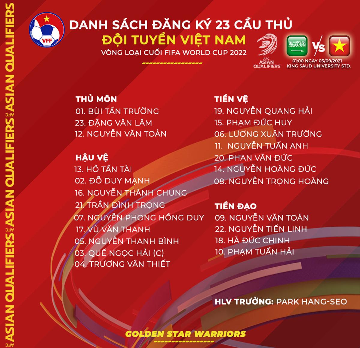 HLV Park chốt 23 cầu thủ đấu Saudi Arabia - 1