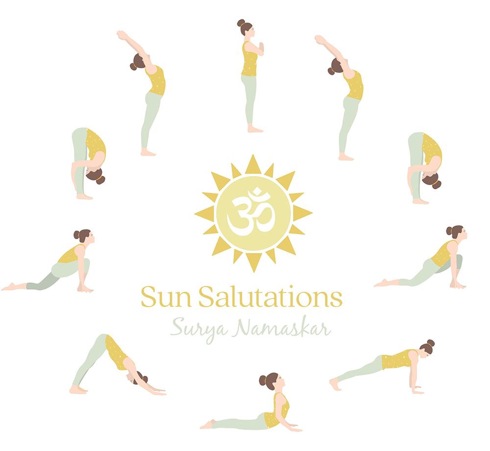Các bước cơ bản của chuỗi yoga chào mặt trời.