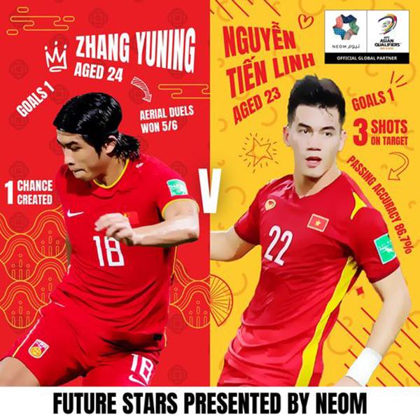 Tiến Linh và tiền đạo Zhang Yuning là hai cầu thủ được đề cử cho danh hiệu Ngôi sao tương lai của lượt trận thứ ba vòng loại cuối World Cup 2022 khu vực châu Á. Ảnh: AFC